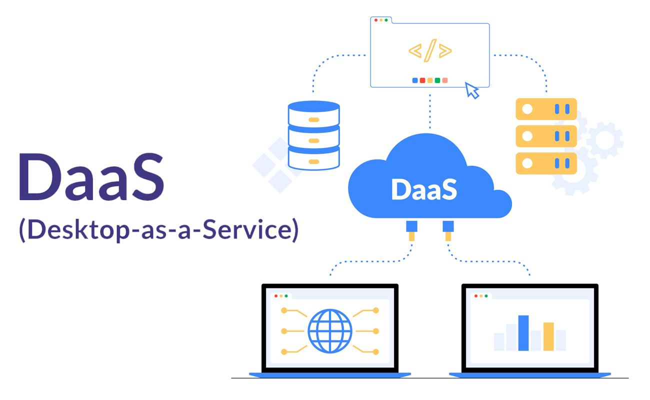 """Des appareils liés au Cloud avec la mention """"Desktop as a Service"""""""